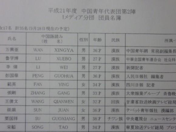 分団員名簿