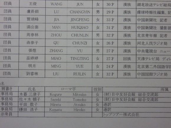 分団員名簿(2)
